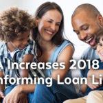 FHFA Increases 2018 Base Conforming Loan Limit